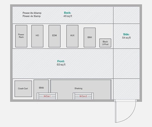 Data center visio drawing pictures to pin on pinterest for Data center floor plan