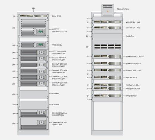 Data Center Maps Lead It To Server Treasure