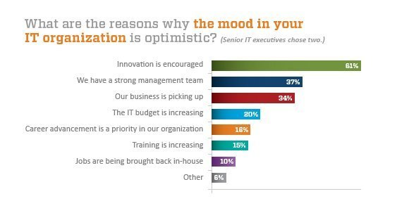 Reasons for optimism