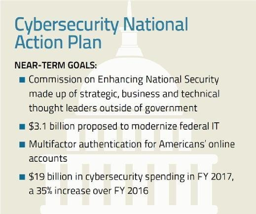 Key points from Cybersecurity National Action Plan
