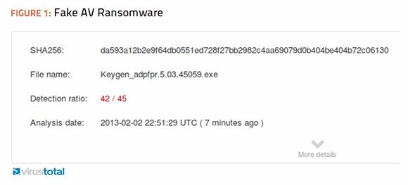 Fake AV Ransomware