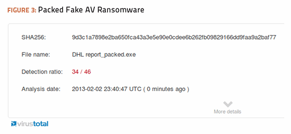 Packed Fake AV Ransomware