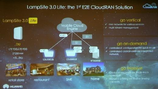 LampSite 3.0 Lite soll kleine und mittlere Unternehmen, Shops, Restaurants und Heimanwender versorgen.