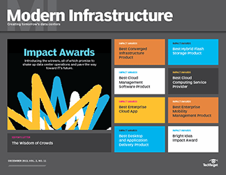Modern Infrastructure Impact Award winners