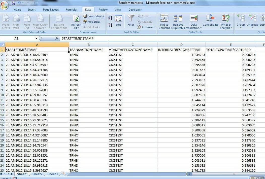 The .CSV file produced from MXG is first loaded into Excel