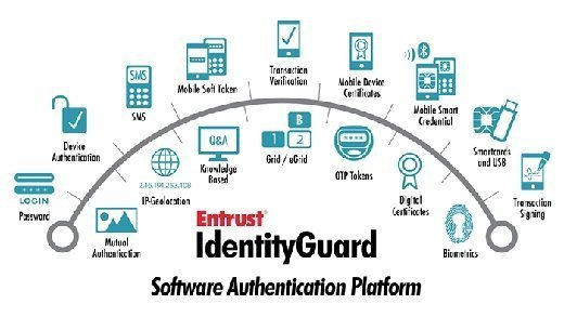 IdentityGuard, Entrust Inc.