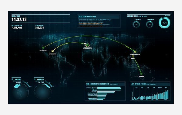 FireEye Threat Intelligence product image