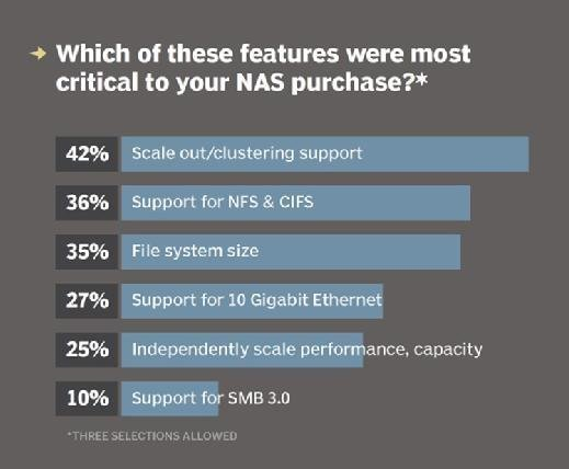 NAS system application deployment preferences