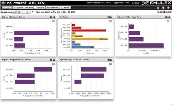 Emulex OneCommand Vision 2.0