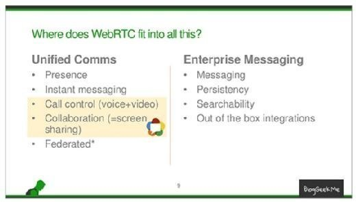 WebRTC and enterprise messaging are gobbling up unified communications, says one expert.