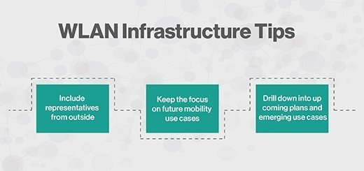 Three tips to approach a WLAN infrastructure evaluation