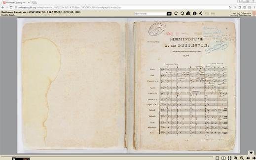 Beethoven's Seventh Symphony, with notes from Arturo Toscanini