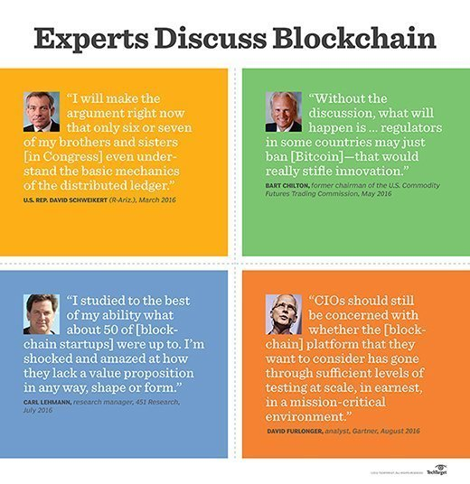 Blockchain quotes from SearchCIO by Linda Koury