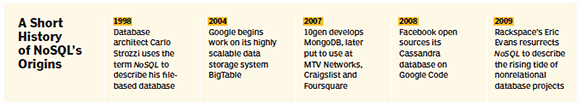 A short history of NoSQL's origins