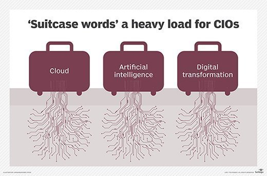 Suitcase words for CIOs