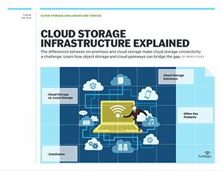 cloud_storage_challenges_ch1.png