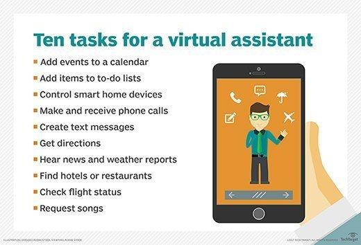 Ten tasks for virtual assistants