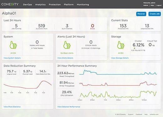 Cohesity dashboard, performance analytics