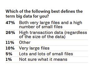 big data definition