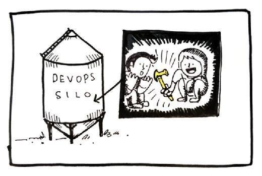 DevOps silo