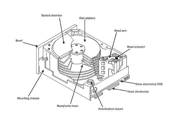 disk_drive_components_desktop what is hard disk drive (hdd)? definition from whatis com hard drive diagram at alyssarenee.co