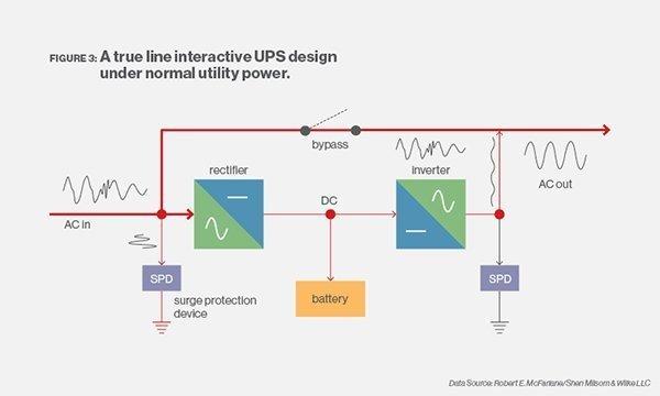 single line diagram definition single image wiring ups single line diagram pdf ups image wiring diagram on single line diagram definition