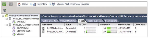 The vCenter Multi-Hypervisor Manager inventory