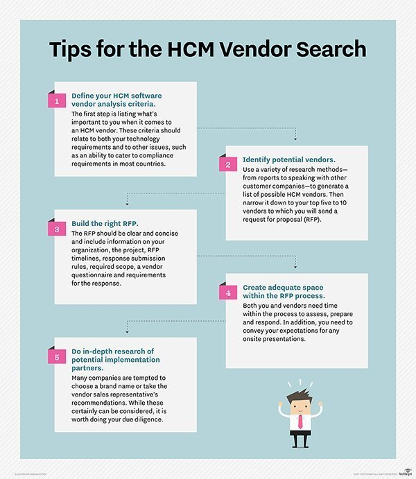 Five Keys To Choosing The Best Hcm Software Vendor For Your Company