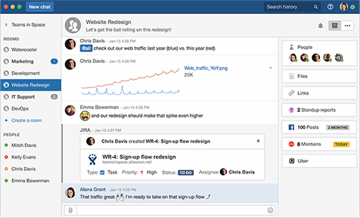 Atlassian group-chat software