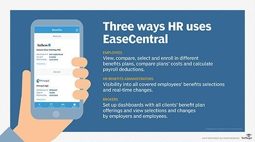 EaseCentral HR use cases