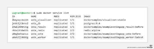 Docker voting app starts