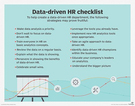 How to create a data-driven HR team