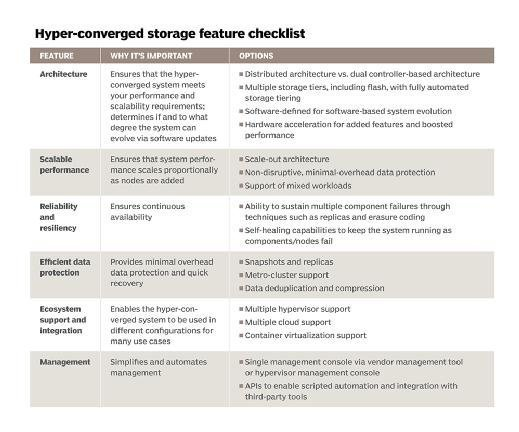 Hyper-converged feature checklist