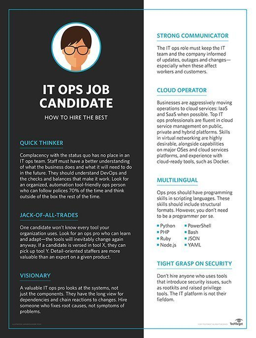 best IT ops candidate
