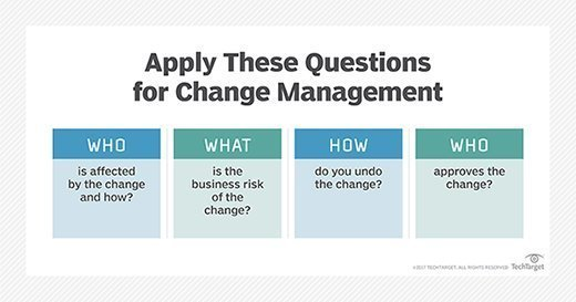 Change management setup questions