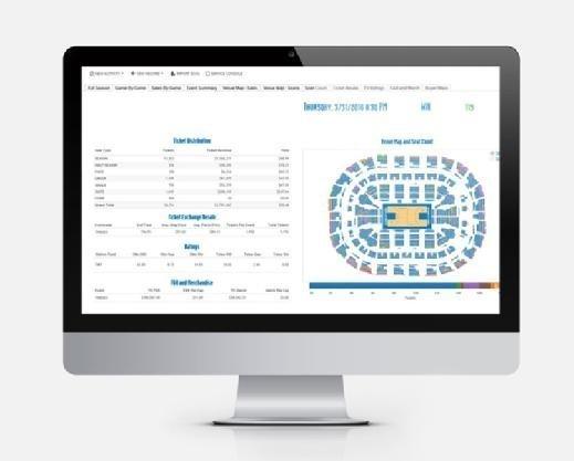 Kore Software's customer data analytics dashboard
