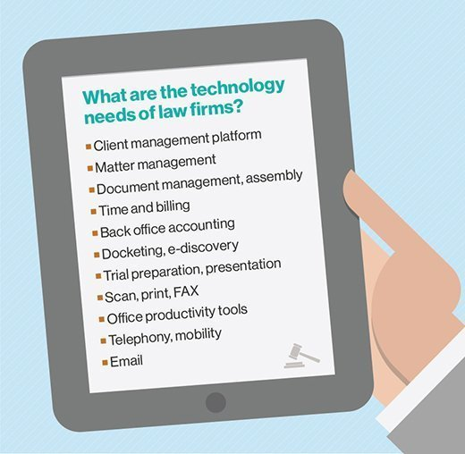 list of technology needs of businesses in the legal services market