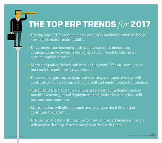 2017 ERP trends