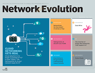 Cloud network strategy: One size doesn't fit all