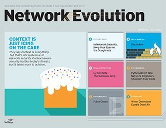 network_evo_0814.jpg
