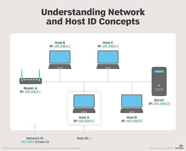 Хостинг для файлов в сети интернет vpn сервер solaris 8