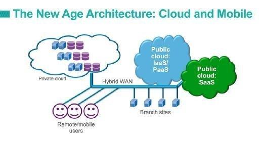 TechTarget, webinar, security architecture, Nemertes Research, Johna Till Johnson, CEO