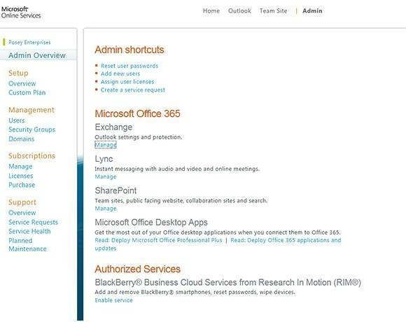 Office 365 Admin Overview page