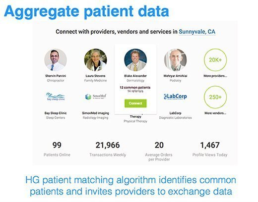 Aggregate patient data