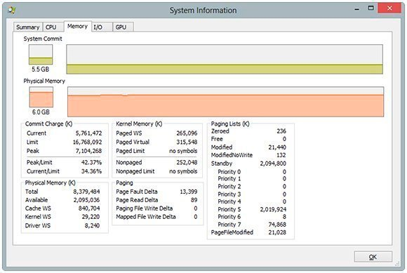 Viewing system utilization with Sysinternals Process Explorer