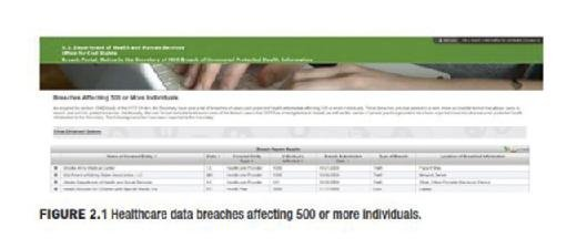 large healthcare data breaches