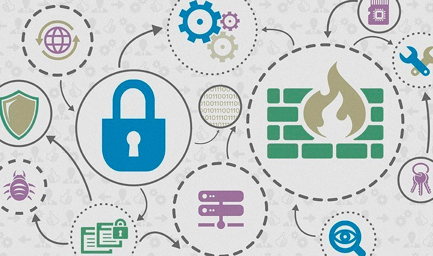 craft a plan: enterprise information security architecture