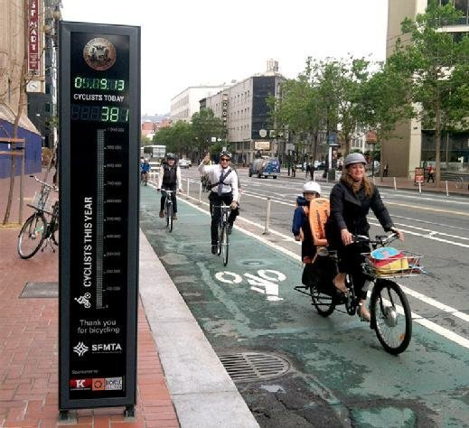San Francisco's bike lane smart city project  - sanfran bikebarometer mobile - San Francisco smart city pilots aim to make streets safer