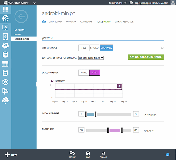 Windows Azure Management Portal's Scale (Preview) page