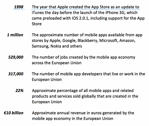 mobile app growth.